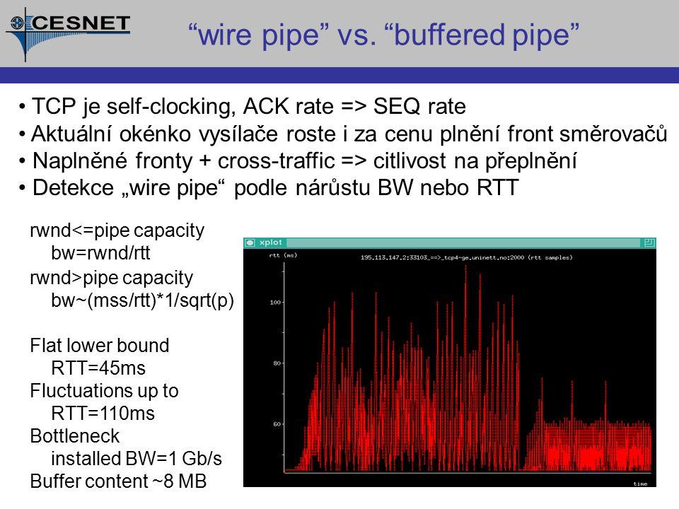 wire pipe vs.