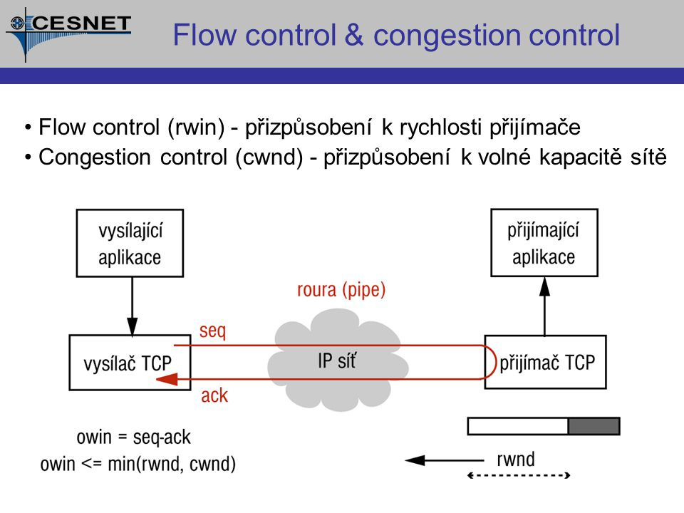 Flow control & congestion control Flow control (rwin) - přizpůsobení k rychlosti přijímače Congestion control (cwnd) - přizpůsobení k volné kapacitě sítě