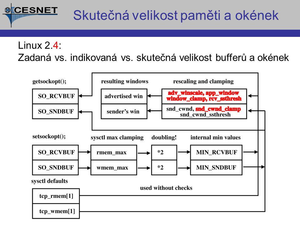 CESNET  UNINETT (Norsko), 45 ms RTT TCP okénko a dosažená propustnost