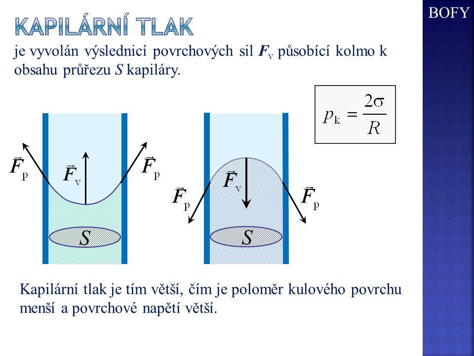 Kapilární tlak je tím větší, čím je poloměr kulového povrchu menší a povrchové napětí větší. S S BOFY