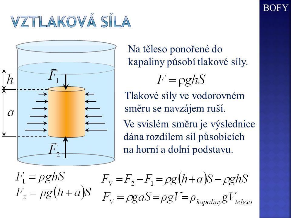 Na těleso ponořené do kapaliny působí tlakové síly. Tlakové síly ve vodorovném směru se navzájem ruší. Ve svislém směru je výslednice dána rozdílem si