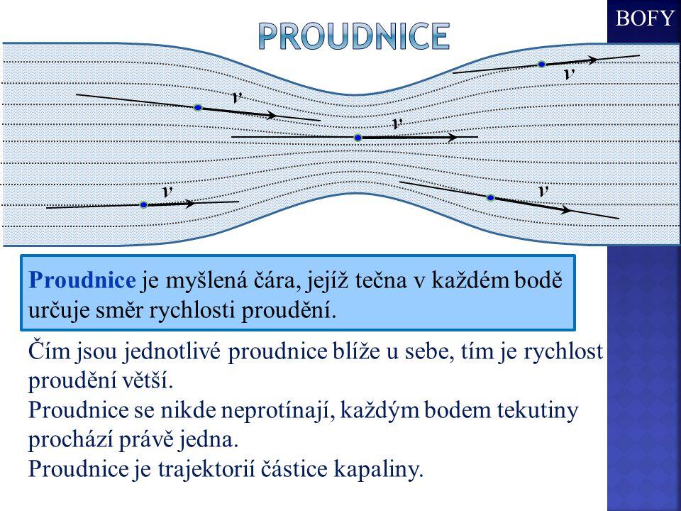 Proudnice je myšlená čára, jejíž tečna v každém bodě určuje směr rychlosti proudění. Čím jsou jednotlivé proudnice blíže u sebe, tím je rychlost proud