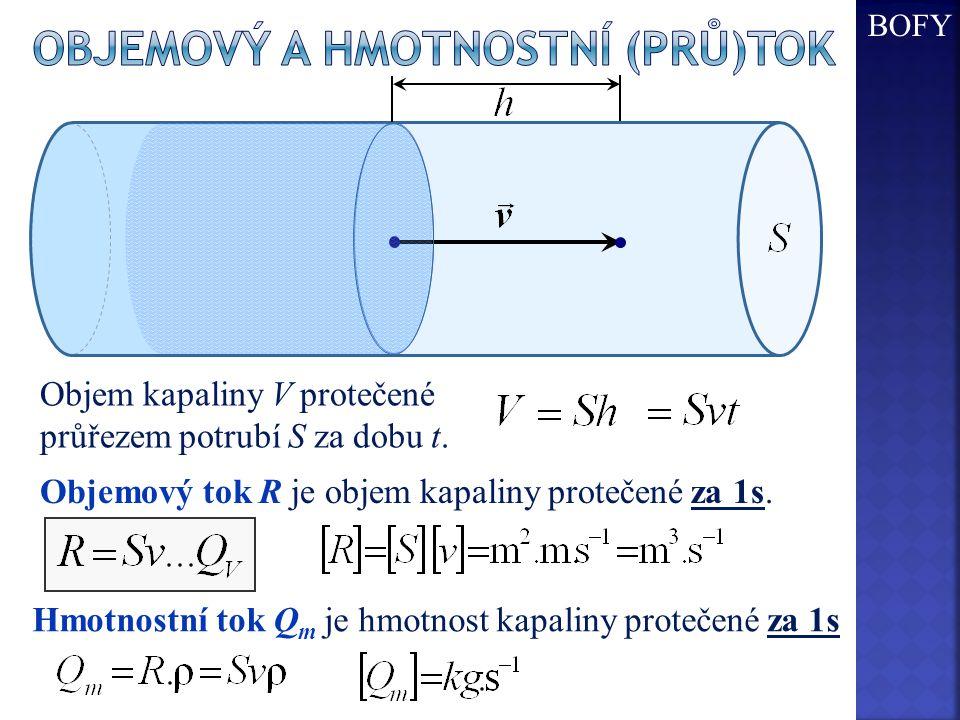 Objem kapaliny V protečené průřezem potrubí S za dobu t. Objemový tok R je objem kapaliny protečené za 1s. Hmotnostní tok Q m je hmotnost kapaliny pro