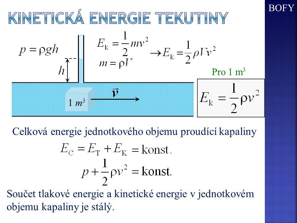 Součet tlakové energie a kinetické energie v jednotkovém objemu kapaliny je stálý. Celková energie jednotkového objemu proudící kapaliny 1 m 3 Pro 1 m