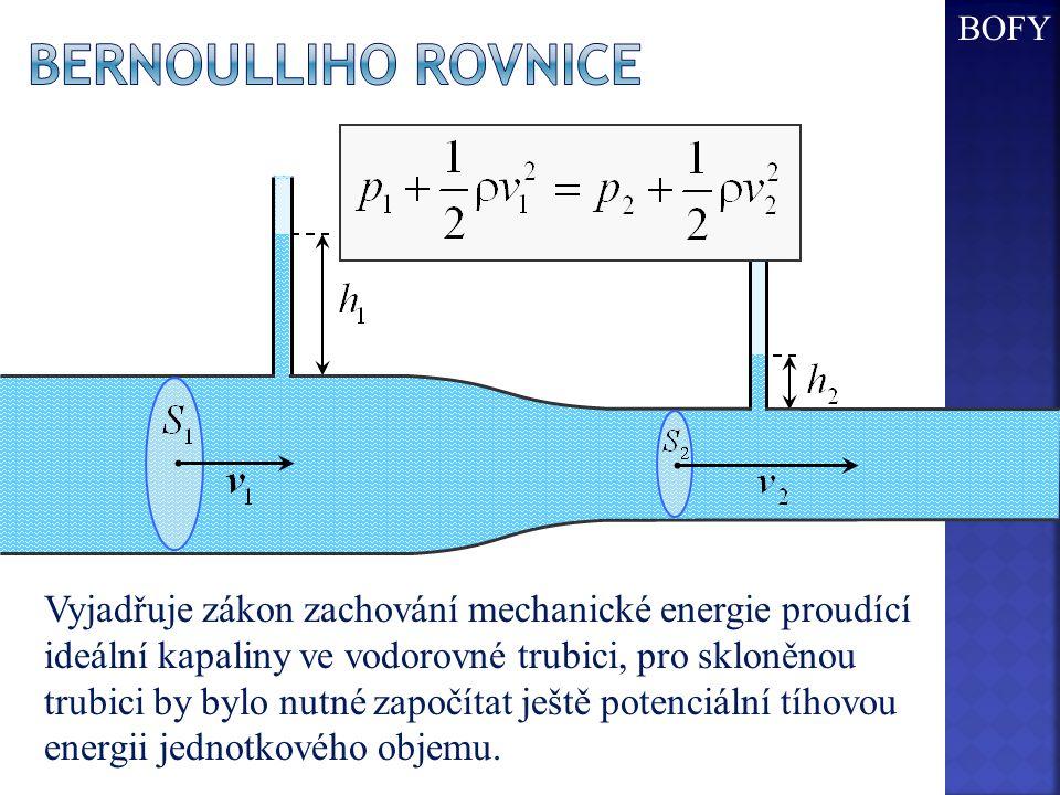 Vyjadřuje zákon zachování mechanické energie proudící ideální kapaliny ve vodorovné trubici, pro skloněnou trubici by bylo nutné započítat ještě poten