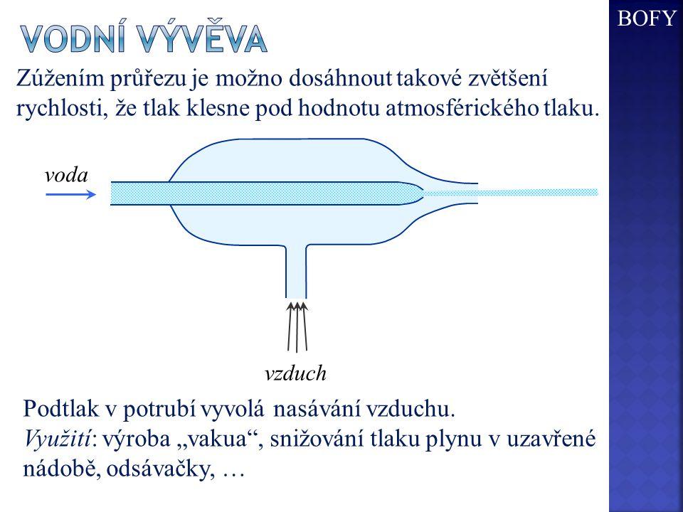 """Podtlak v potrubí vyvolá nasávání vzduchu. Využití: výroba """"vakua"""", snižování tlaku plynu v uzavřené nádobě, odsávačky, … voda vzduch Zúžením průřezu"""