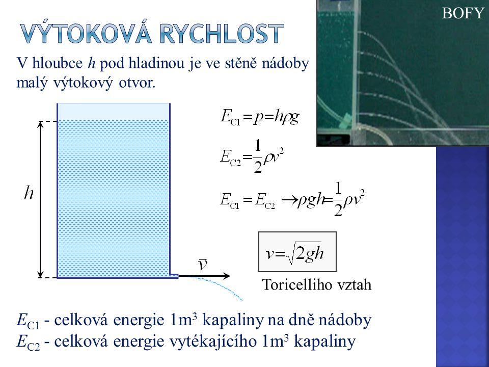 E C1 - celková energie 1m 3 kapaliny na dně nádoby E C2 - celková energie vytékajícího 1m 3 kapaliny V hloubce h pod hladinou je ve stěně nádoby malý