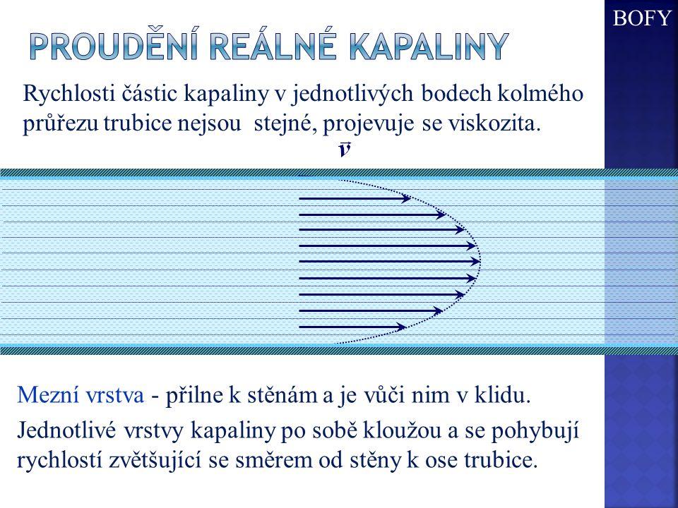 Rychlosti částic kapaliny v jednotlivých bodech kolmého průřezu trubice nejsou stejné, projevuje se viskozita. Mezní vrstva - přilne k stěnám a je vůč