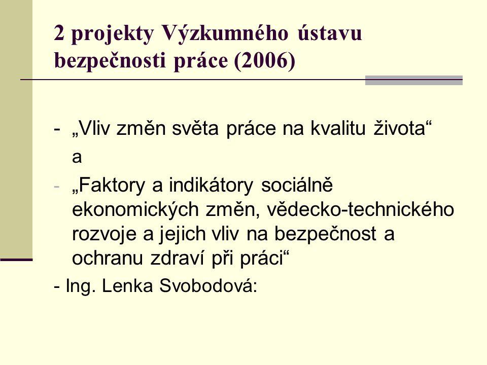 """2 projekty Výzkumného ústavu bezpečnosti práce (2006) - """"Vliv změn světa práce na kvalitu života"""" a - """"Faktory a indikátory sociálně ekonomických změn"""