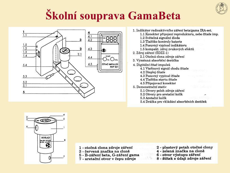Školní souprava GamaBeta