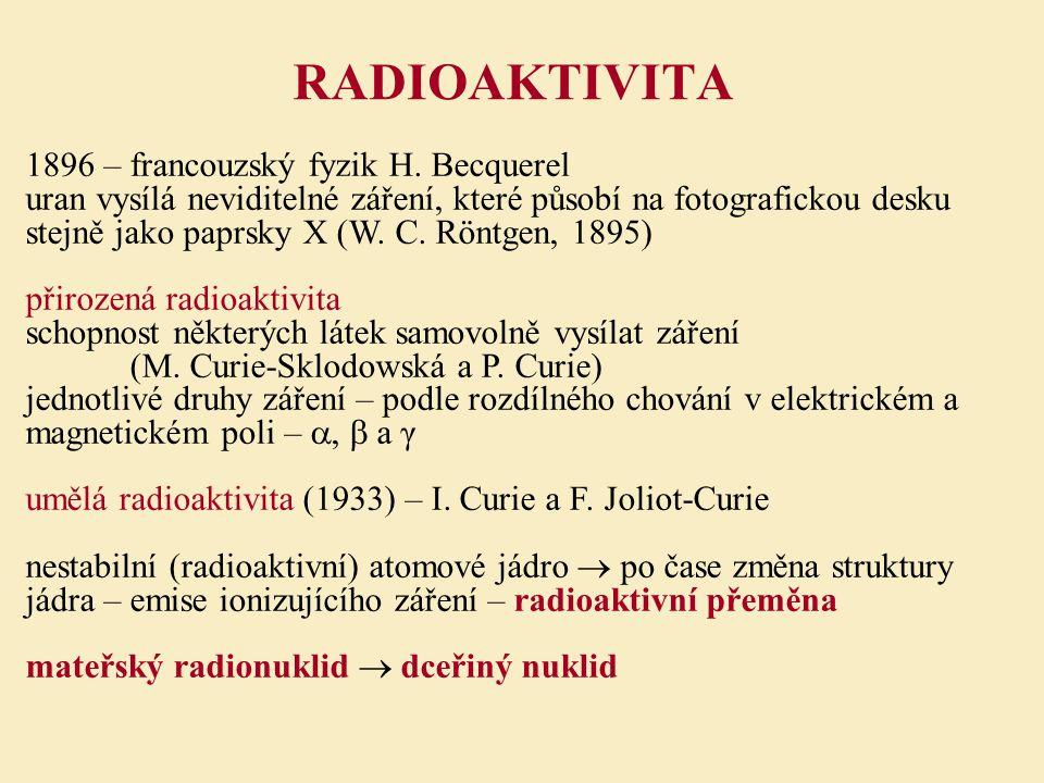 1896 – francouzský fyzik H. Becquerel uran vysílá neviditelné záření, které působí na fotografickou desku stejně jako paprsky X (W. C. Röntgen, 1895)