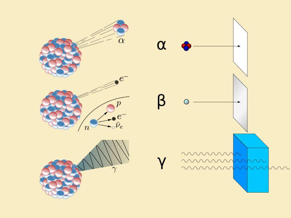 RADIOAKTIVITA libovolný atom daného nuklidu má stejnou pravděpodobnost, že se v určitém časovém intervalu přemění  přeměnová konstanta (s –1 ) poločas přeměny – doba, během níž se přemění polovina radioaktivních jader (s) Radioaktivní přeměna se řídí zákony matematické statistiky.
