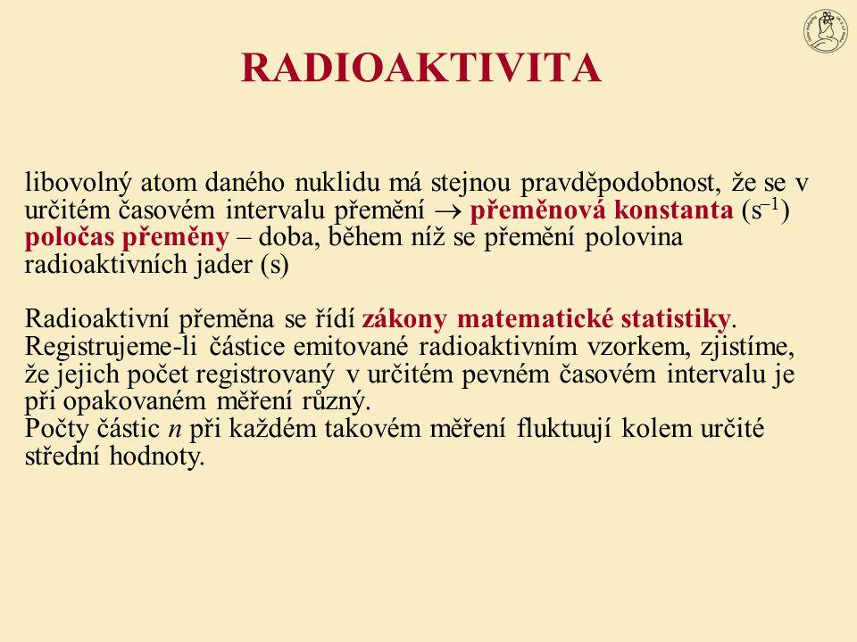 RADIOAKTIVITA libovolný atom daného nuklidu má stejnou pravděpodobnost, že se v určitém časovém intervalu přemění  přeměnová konstanta (s –1 ) poloča