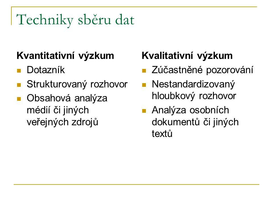 Techniky sběru dat Kvantitativní výzkum Dotazník Strukturovaný rozhovor Obsahová analýza médií či jiných veřejných zdrojů Kvalitativní výzkum Zúčastně