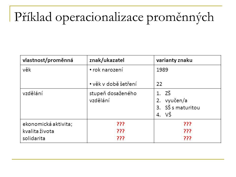 Příklad operacionalizace proměnných vlastnost/proměnnáznak/ukazatelvarianty znaku věk rok narození věk v době šetření 1989 22 vzdělánístupeň dosaženéh
