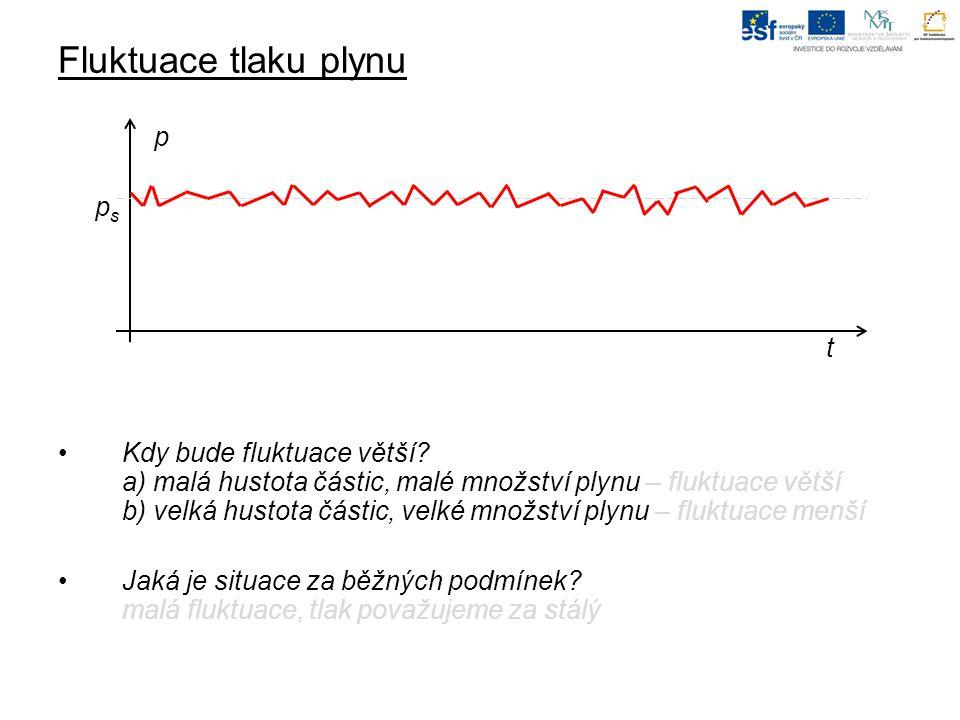 Fluktuace tlaku plynu p p s t Kdy bude fluktuace větší.