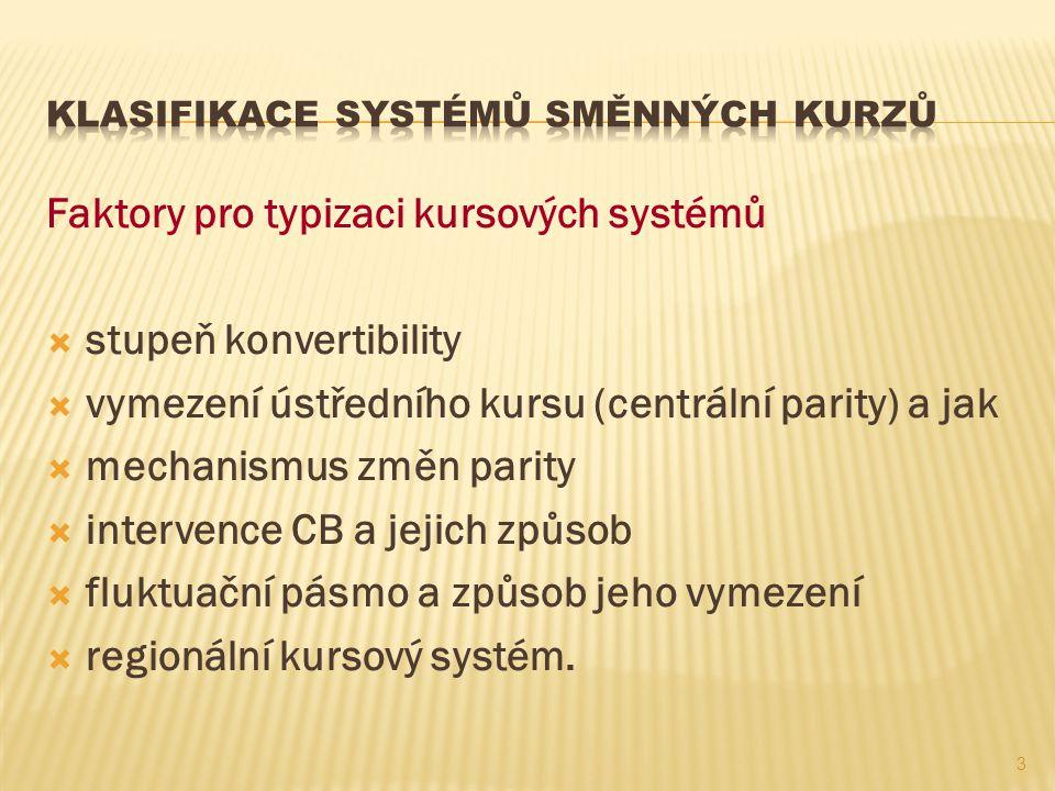 Faktory pro typizaci kursových systémů  stupeň konvertibility  vymezení ústředního kursu (centrální parity) a jak  mechanismus změn parity  interv