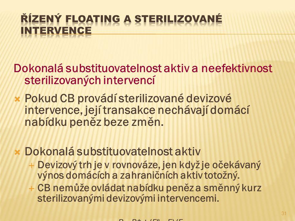 Dokonalá substituovatelnost aktiv a neefektivnost sterilizovaných intervencí  Pokud CB provádí sterilizované devizové intervence, její transakce nech