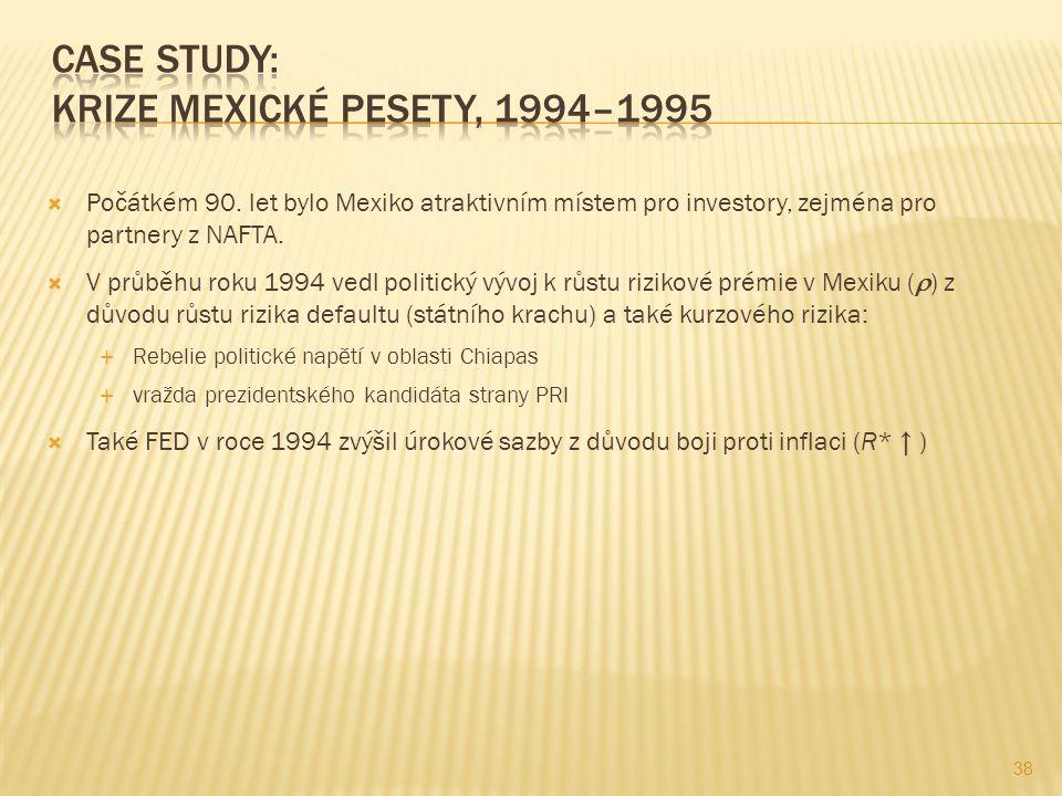  Počátkém 90. let bylo Mexiko atraktivním místem pro investory, zejména pro partnery z NAFTA.  V průběhu roku 1994 vedl politický vývoj k růstu rizi