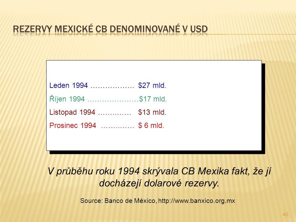 40 Leden 1994 ………………$27 mld. Říjen 1994 …………………$17 mld. Listopad 1994 ……..……$13 mld. Prosinec 1994 ……..……$ 6 mld. Leden 1994 ………………$27 mld. Říjen 1994