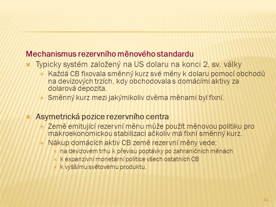 Mechanismus rezervního měnového standardu  Typicky systém založený na US dolaru na konci 2. sv. války  Každá CB fixovala směnný kurz své měny k dola