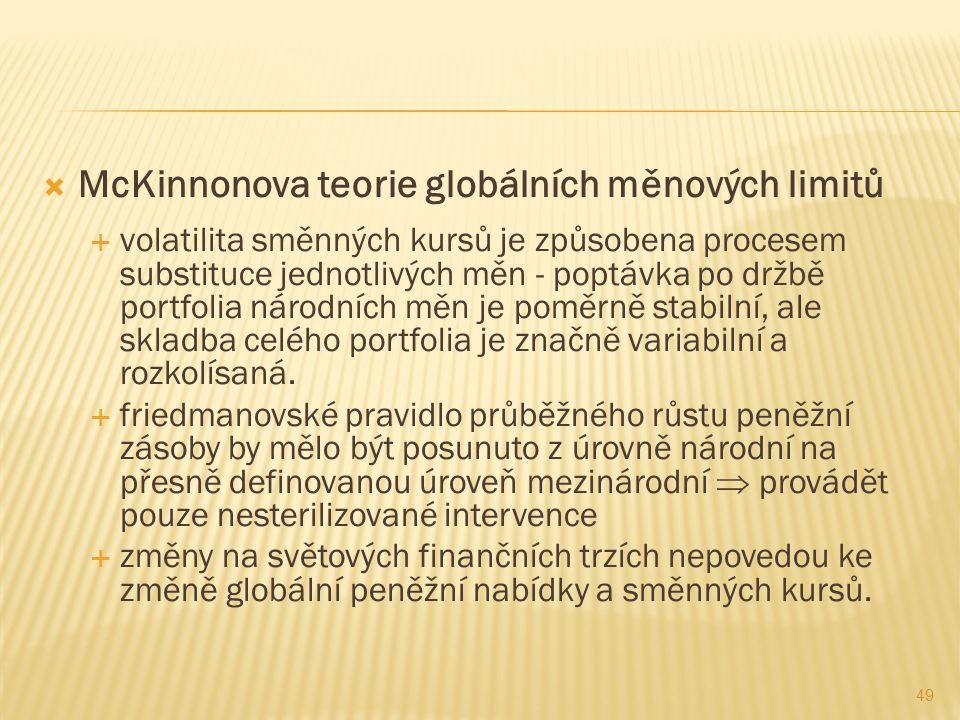  McKinnonova teorie globálních měnových limitů  volatilita směnných kursů je způsobena procesem substituce jednotlivých měn - poptávka po držbě port