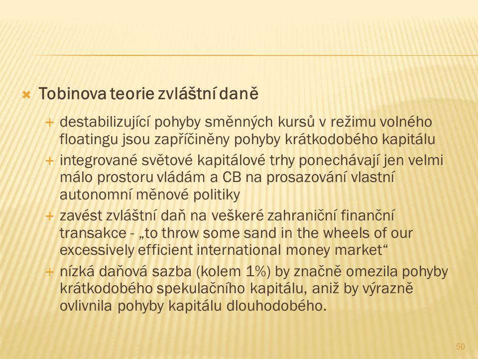  Tobinova teorie zvláštní daně  destabilizující pohyby směnných kursů v režimu volného floatingu jsou zapříčiněny pohyby krátkodobého kapitálu  int
