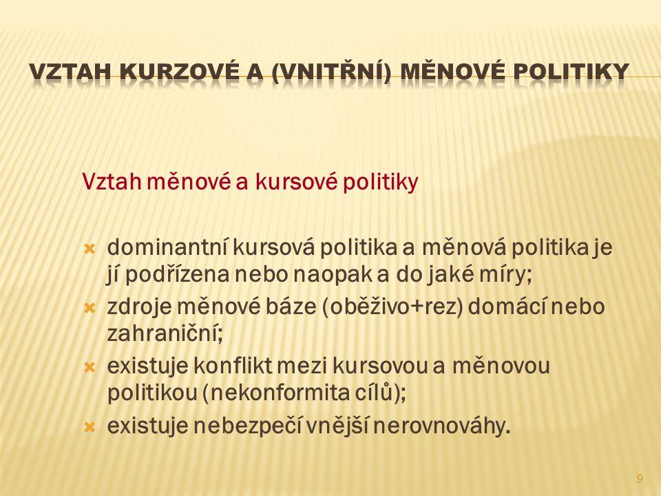Vztah měnové a kursové politiky  dominantní kursová politika a měnová politika je jí podřízena nebo naopak a do jaké míry;  zdroje měnové báze (oběž