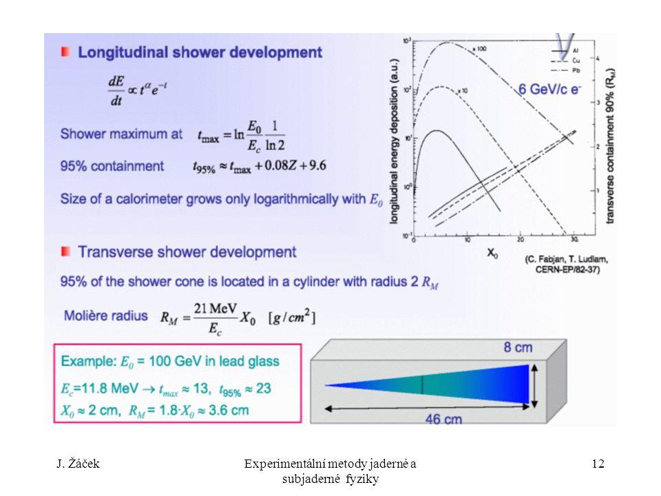 J. ŽáčekExperimentální metody jaderné a subjaderné fyziky 12