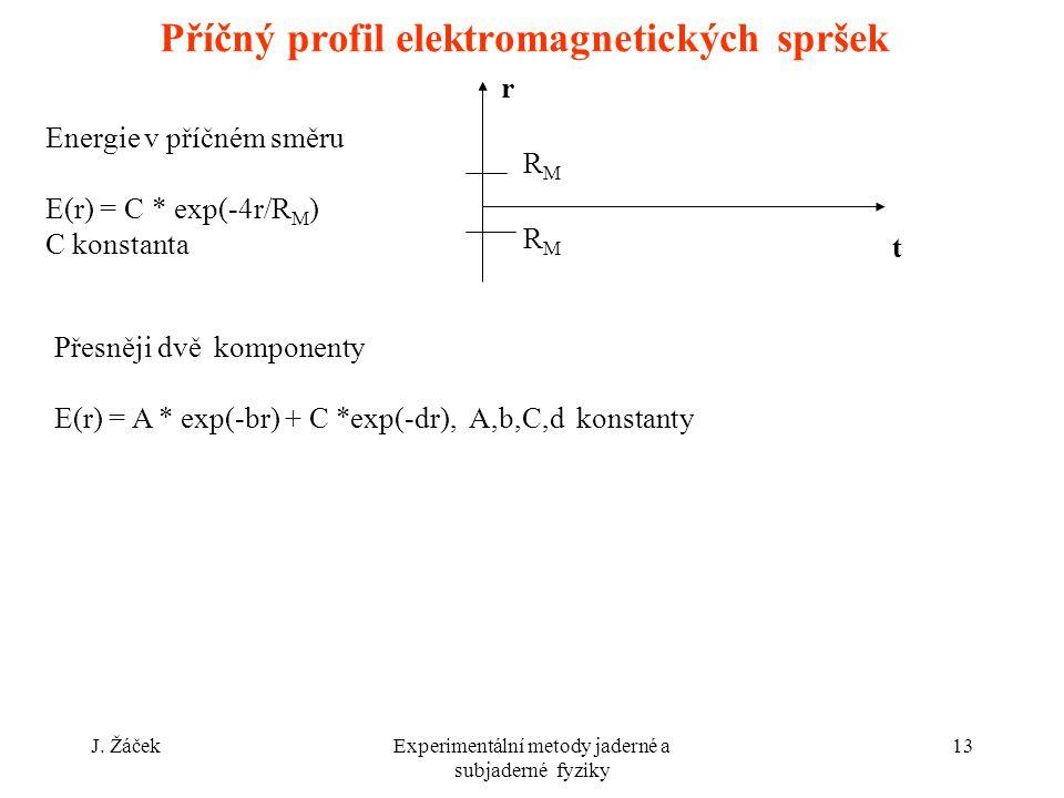 J. ŽáčekExperimentální metody jaderné a subjaderné fyziky 13 Příčný profil elektromagnetických spršek t r RMRM RMRM Energie v příčném směru E(r) = C *