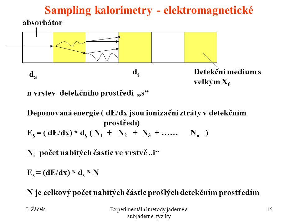 """J. ŽáčekExperimentální metody jaderné a subjaderné fyziky 15 Sampling kalorimetry - elektromagnetické dada dsds n vrstev detekčního prostředí """"s"""" Depo"""