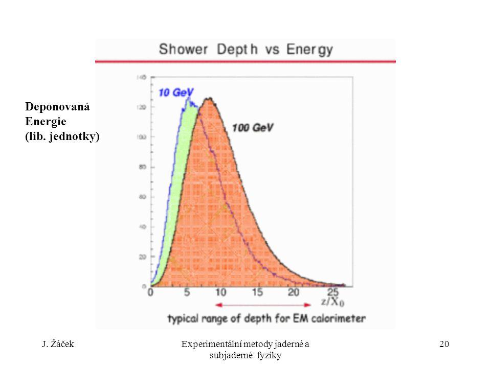 J. ŽáčekExperimentální metody jaderné a subjaderné fyziky 20 Deponovaná Energie (lib. jednotky)