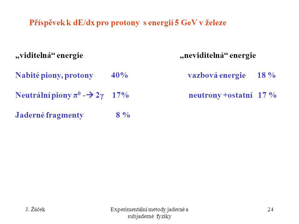 """J. ŽáčekExperimentální metody jaderné a subjaderné fyziky 24 Příspěvek k dE/dx pro protony s energií 5 GeV v železe """"viditelná"""" energie """"neviditelná"""""""