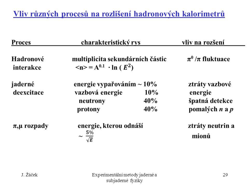 J. ŽáčekExperimentální metody jaderné a subjaderné fyziky 29 Vliv různých procesů na rozlišení hadronových kalorimetrů