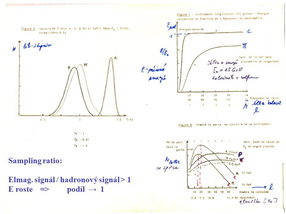J. ŽáčekExperimentální metody jaderné a subjaderné fyziky 30 Sampling poměr - poměr odezvy elmag. kalorimetru k odezvě hadronového kalorimetru S e /S