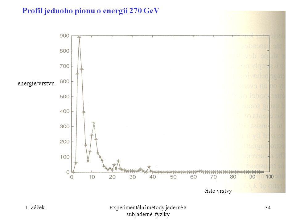 J. ŽáčekExperimentální metody jaderné a subjaderné fyziky 34 Profil jednoho pionu o energii 270 GeV energie/vrstvu číslo vrstvy