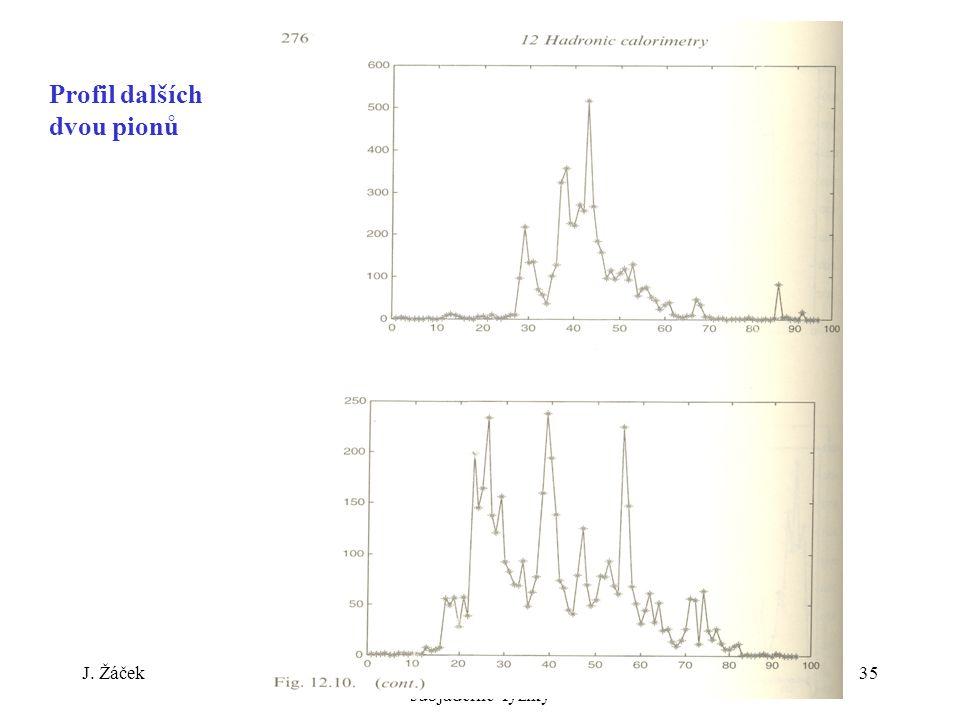 J. ŽáčekExperimentální metody jaderné a subjaderné fyziky 35 Profil dalších dvou pionů