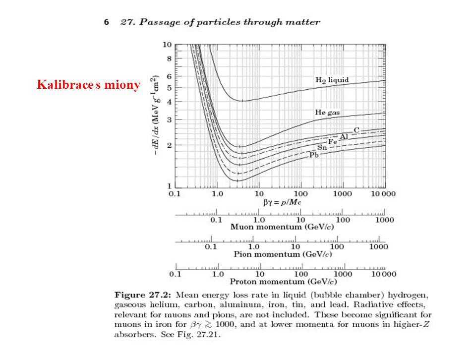 J. ŽáčekExperimentální metody jaderné a subjaderné fyziky 38 Kalibrace s miony