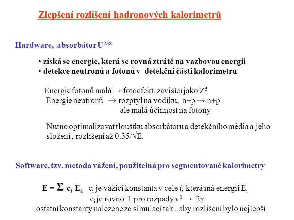 Zlepšení rozlišení hadronových kalorimetrů Hardware, absorbátor U 238 získá se energie, která se rovná ztrátě na vazbovou energii detekce neutronů a f