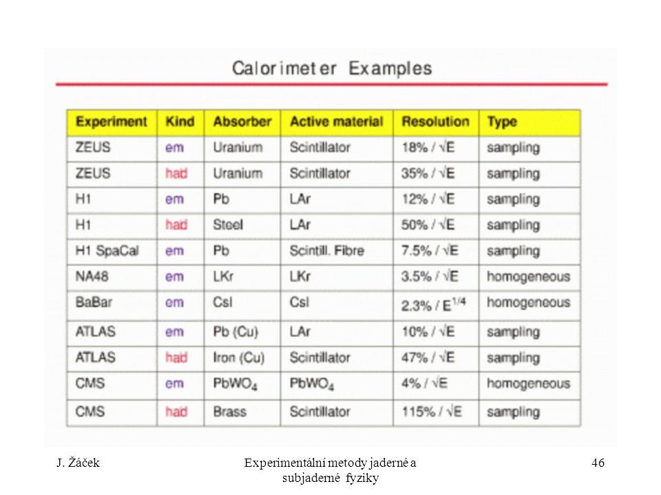 J. ŽáčekExperimentální metody jaderné a subjaderné fyziky 46