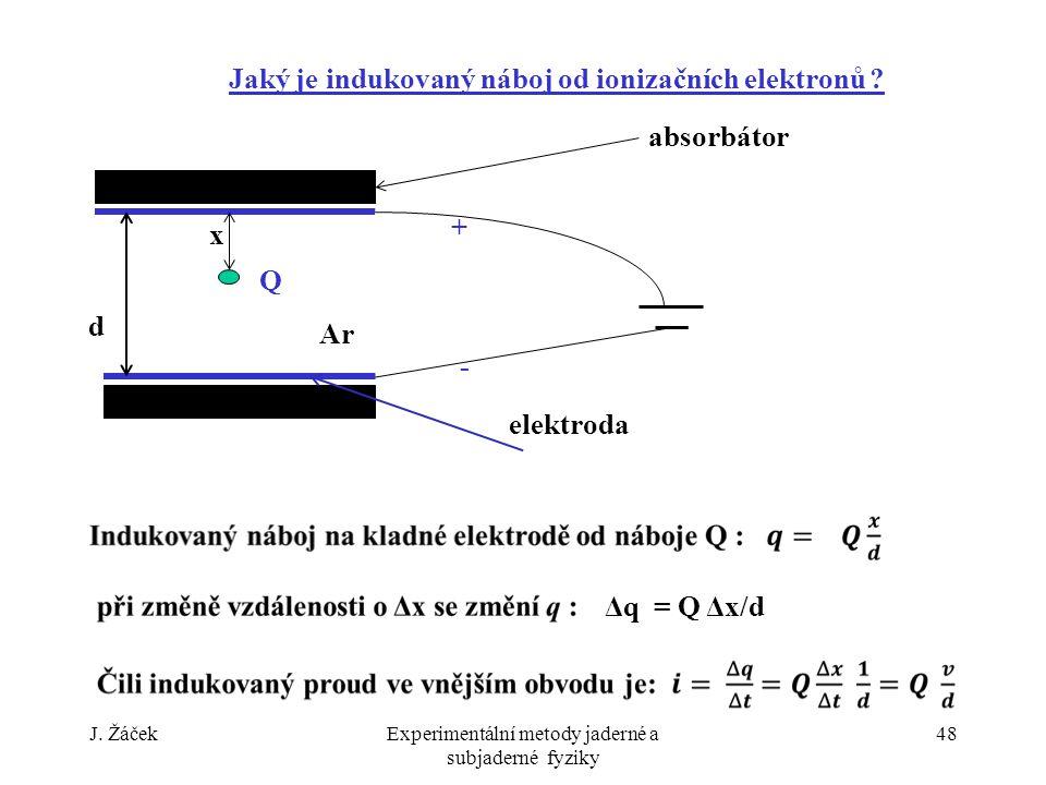 J. ŽáčekExperimentální metody jaderné a subjaderné fyziky 48 Jaký je indukovaný náboj od ionizačních elektronů ? + - absorbátor Ar Q x d elektroda Δq