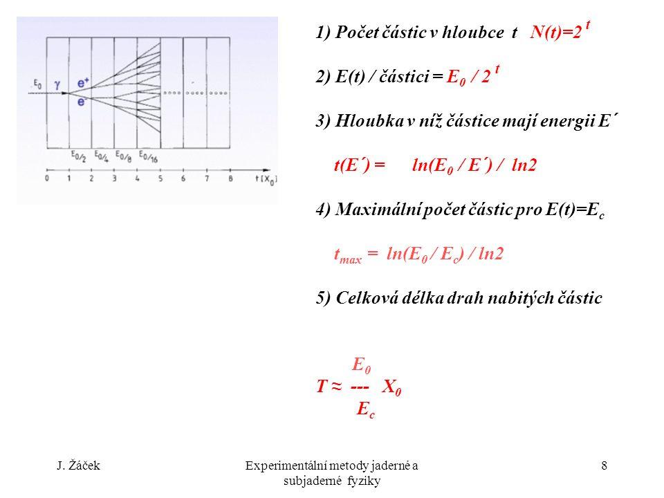 J. ŽáčekExperimentální metody jaderné a subjaderné fyziky 8 1) Počet částic v hloubce t N(t)=2 t 2) E(t) / částici = E 0 / 2 t 3) Hloubka v níž částic