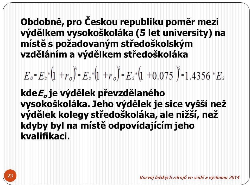 Rozvoj lidských zdroj ů ve v ě d ě a výzkumu 2014 23 Obdobně, pro Českou republiku poměr mezi výdělkem vysokoškoláka (5 let university) na místě s požadovaným středoškolským vzděláním a výdělkem středoškoláka kdeE o je výdělek převzdělaného vysokoškoláka.