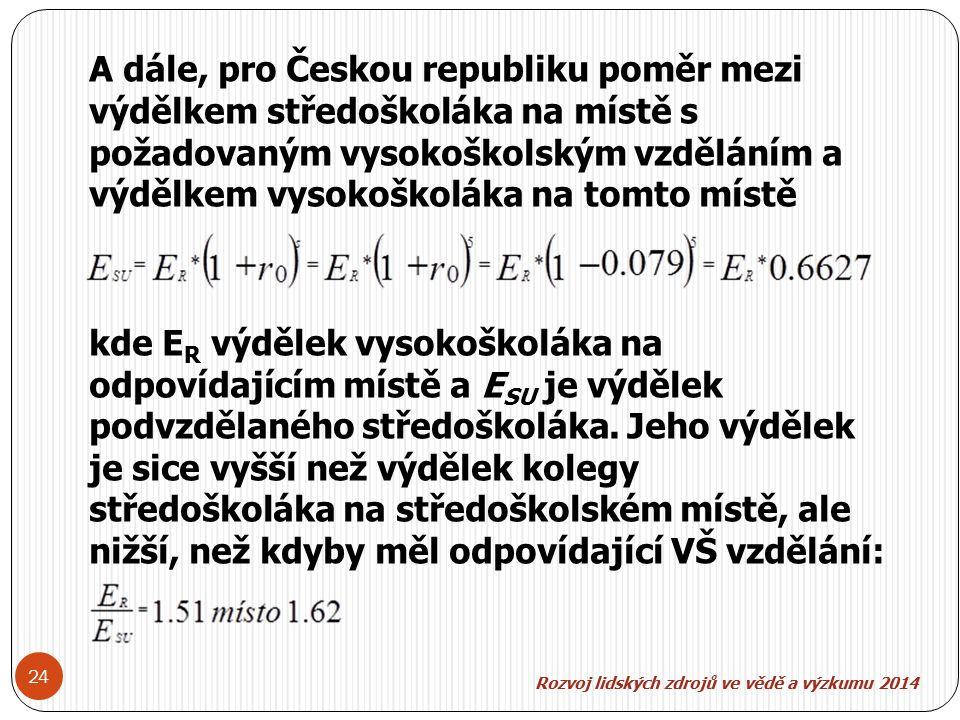 Rozvoj lidských zdroj ů ve v ě d ě a výzkumu 2014 24 A dále, pro Českou republiku poměr mezi výdělkem středoškoláka na místě s požadovaným vysokoškolským vzděláním a výdělkem vysokoškoláka na tomto místě kde E R výdělek vysokoškoláka na odpovídajícím místě a E SU je výdělek podvzdělaného středoškoláka.