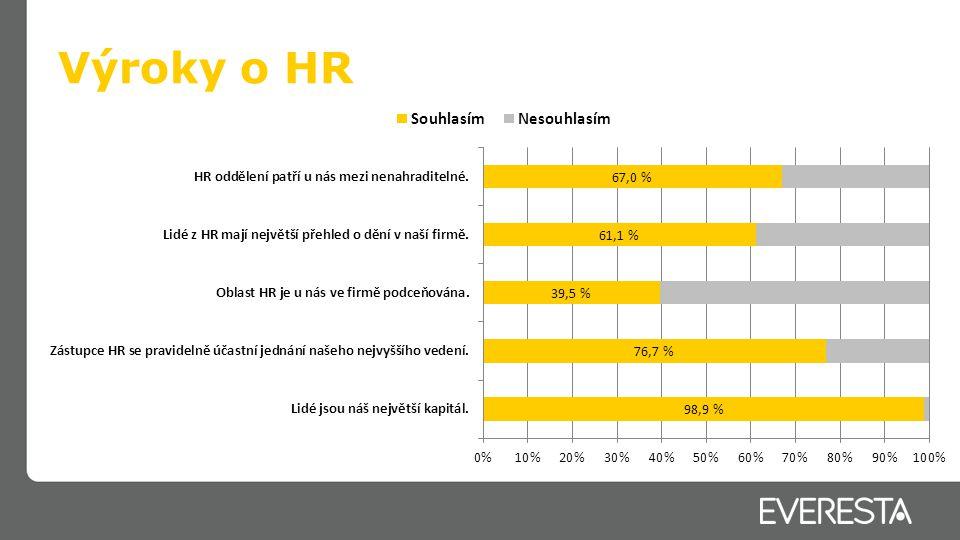 Několik závěrů 20 % z firem od 500 do 1000 zaměstnanců uvedlo, že je personalistika řešena externě.