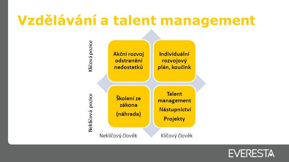 Talent management TM identifikacerozvojuplatnění