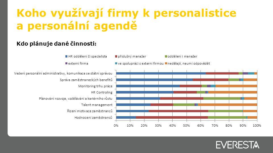 Koho využívají firmy k personalistice a personální agendě Kdo plánuje dané činnosti: