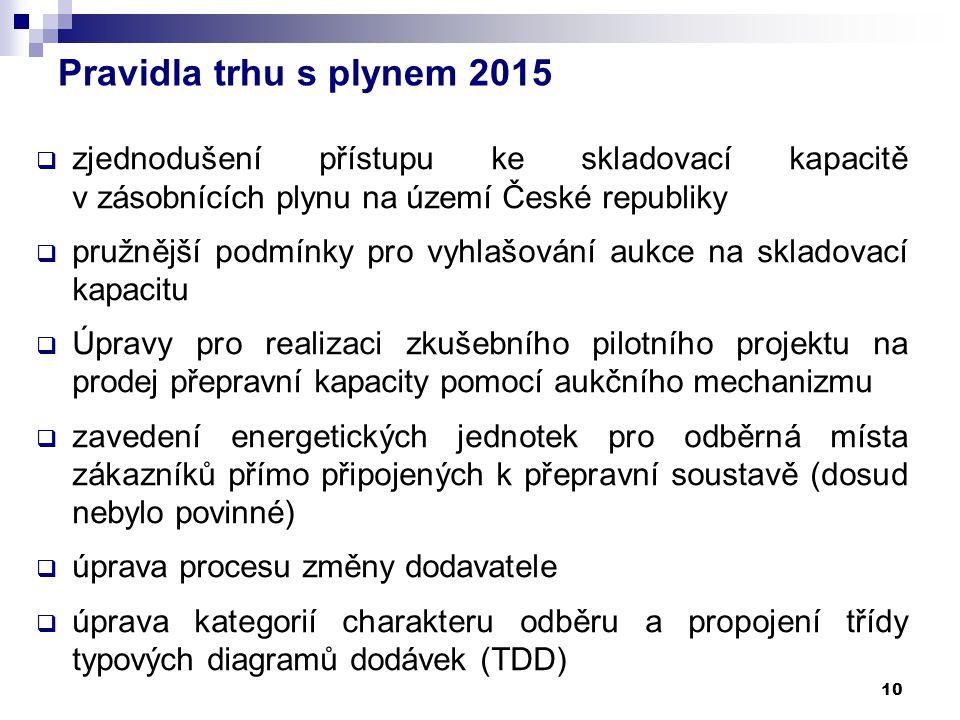 10 Pravidla trhu s plynem 2015  zjednodušení přístupu ke skladovací kapacitě v zásobnících plynu na území České republiky  pružnější podmínky pro vy