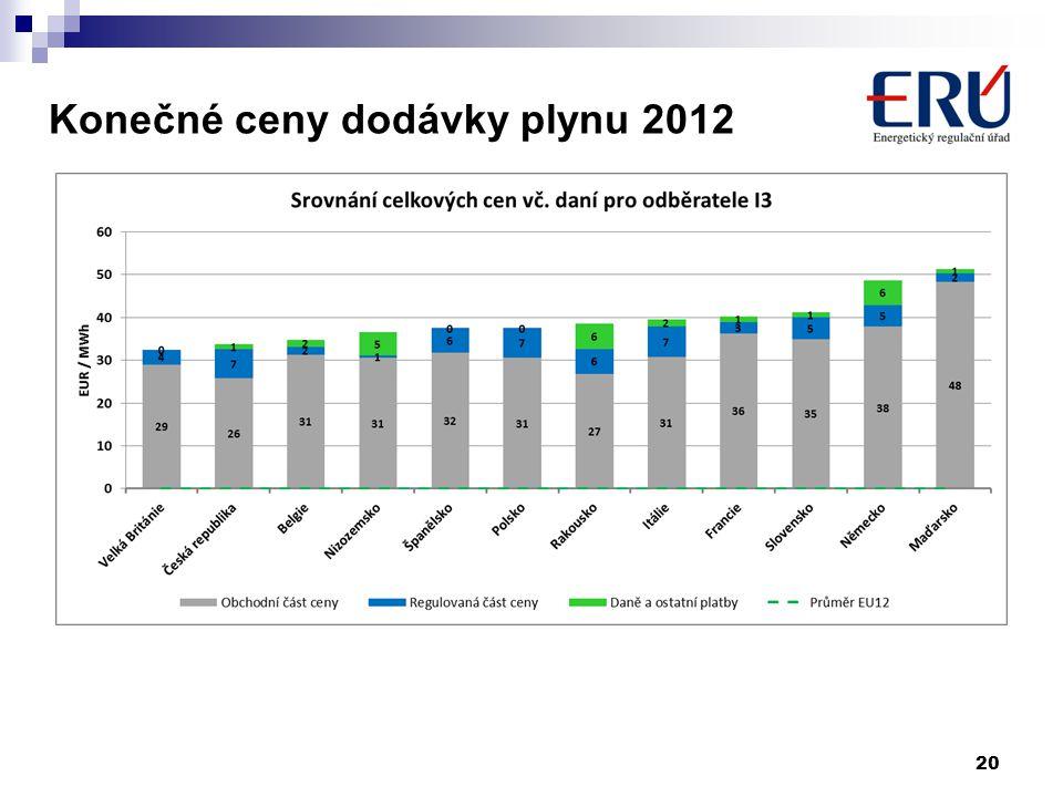 Konečné ceny dodávky plynu 2012 20