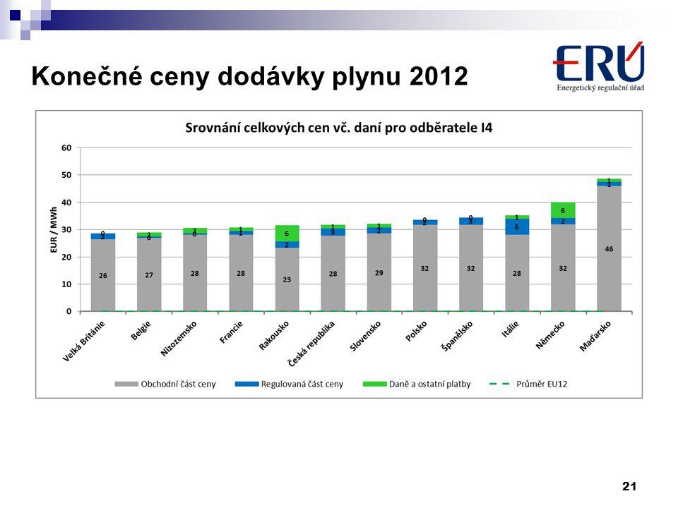 Konečné ceny dodávky plynu 2012 21